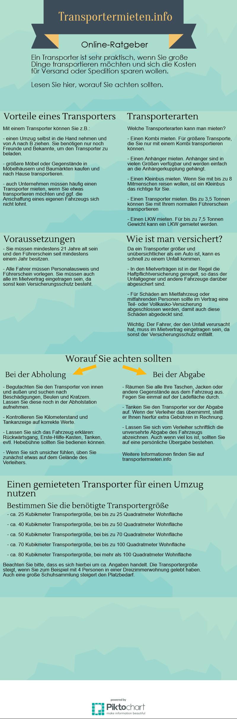 Infografik - Ratgeber zum Thema Transporter mieten. Auf was achten, wer kann mieten, etc.